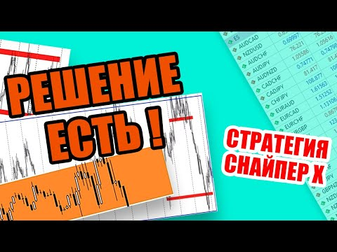 Биткоин кэш курс к рублю