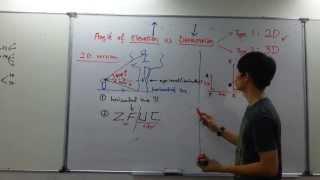 "TTC MATHS, Liang J - ""Angle Elevation/Depression A"