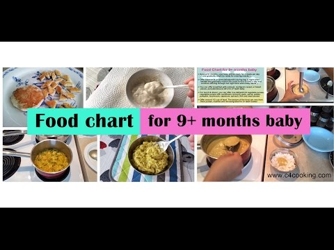 Video 9 months baby food recipes - Food chart for 9+ months baby (with Recipes & tips) 9months babyfood