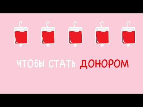 Монастырский чай от гипертонии и диабета
