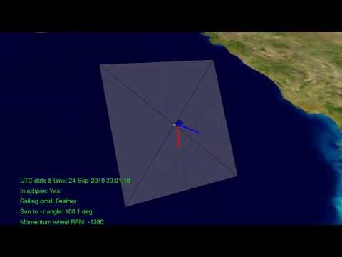 LightSail 2 Sample Orbit Animation