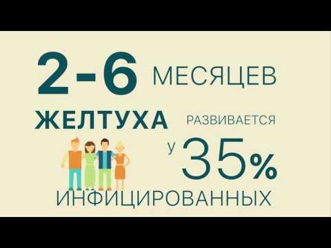 Гепатит в аптеках минска