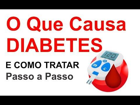 Factores de risco para a diabetes tipo 2