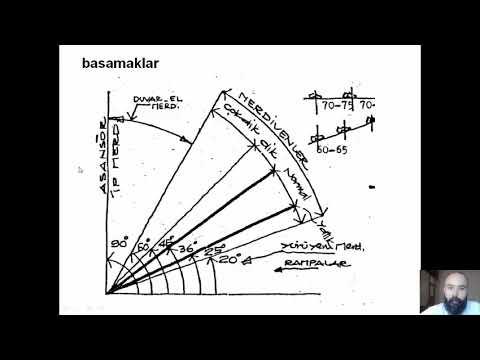 YE1 11 ders 01 merdiven işlev ve basamaklar
