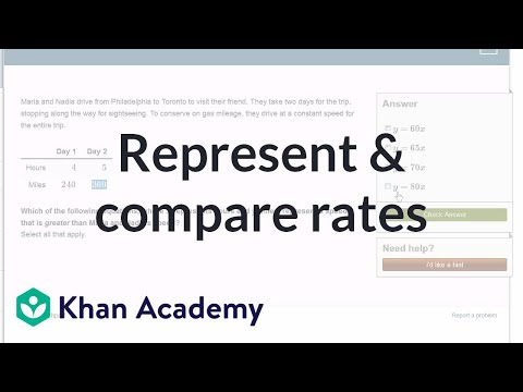 Rates  proportional relationships gas mileage (video) Khan Academy