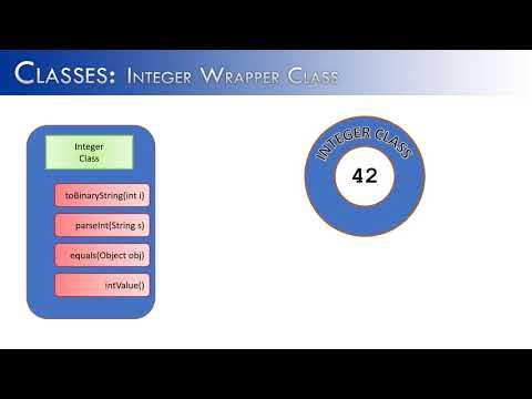 Classes Part 15 - Integer Wrapper Class (JAVA)