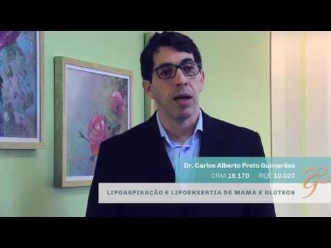 Lipoaspiração e Lipoenxertia - Vídeos | Clínica GrafGuimarães