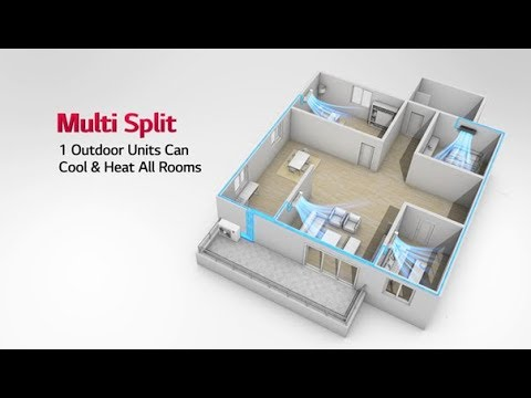 Multi zone solution for Entire home, LG Air Conditioner Multi Split