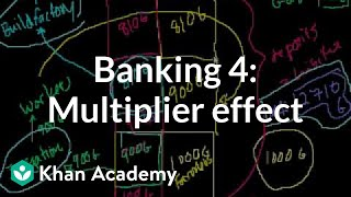 Banking 4: Multiplier effect and the money supply