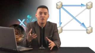 What is Enterprise Messaging?