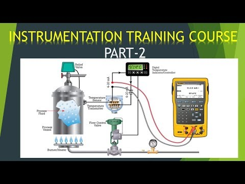 Instrumentation and Control training course part - 2 - YouTube