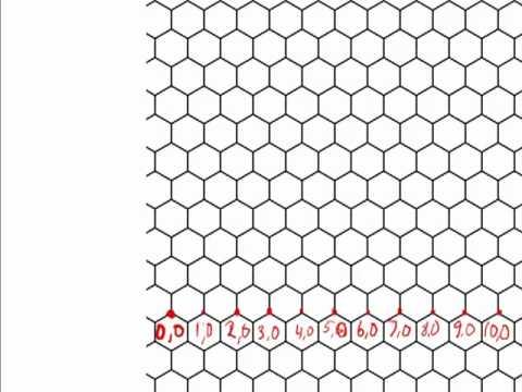 Nanociencia : nomenclatura de nanotubos de carbono