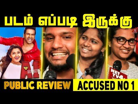 A1 Public Review | Santhanam, Tara | Johnson K | Santhosh Narayanan | S. Raj Narayanan