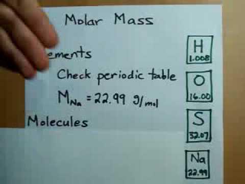 Molar Mass | CK-12 Foundation