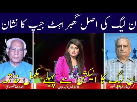 Hot Seat With Dr Fiza Akbar khan | 10 July 2018 | Kohenoor News