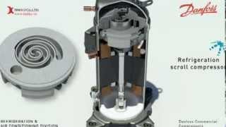 Video Nguyên lý hoạt động của máy nén lạnh
