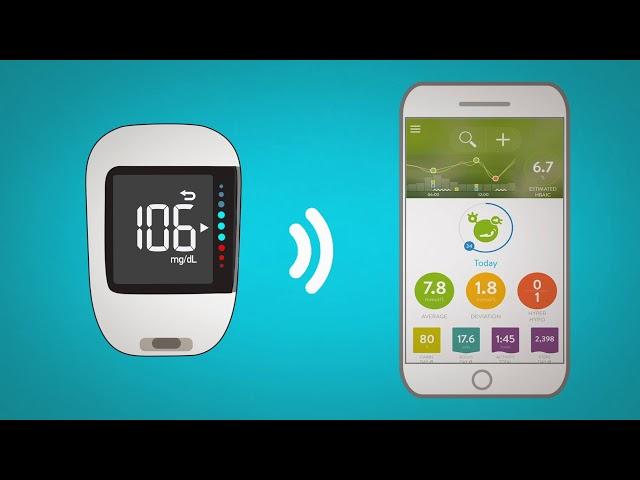 مقاييس السكر , قياس السكر, video