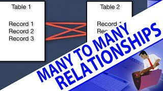 Many to Many Relationships in FileMaker | FileMaker 15  Videos | Filemaker 15 Training