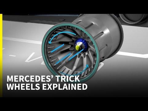 Inside Mercedes' controversial F1 wheel rims