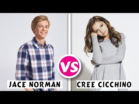Jace Norman VS Cree Cicchino Transformation || Who is Most?