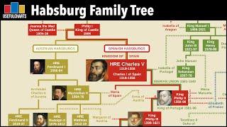 Habsburg Dynasty Family Tree