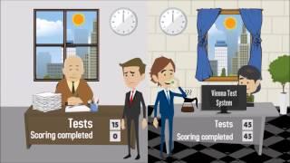 Wiener Testsystem