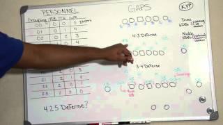 Basic Football Terms for Beginners