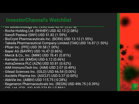 InvestorChannel's Covid-19 Watchlist Update for Friday, May, 07, 2021, 16:00 EST