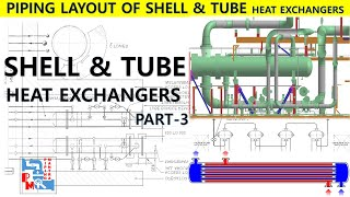 mqdefault heat exchanger piping free video search site findclip