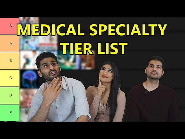 Medical Specialty TIER LIST | What Specialties are the Best?