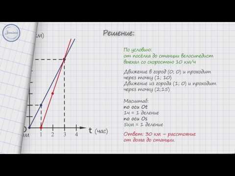 Графический метод решения задачи о смесях практика решения физических задач
