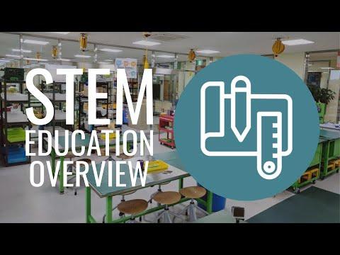 STEM Education Overview (Based on