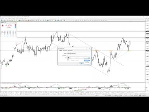 Cum să lucrați pe platforma de tranzacționare MT5