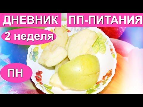 Печень трески польза похудение