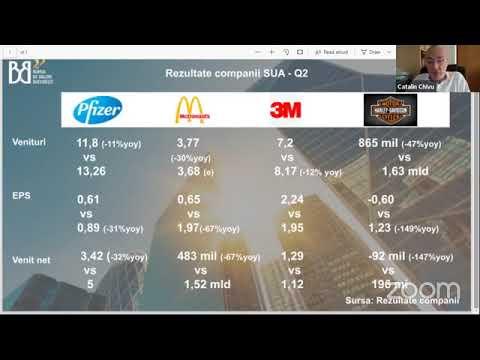 Platforme de tranzacționare de top
