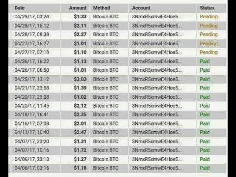 Kokia yra bitcoin rinkos dangtelis
