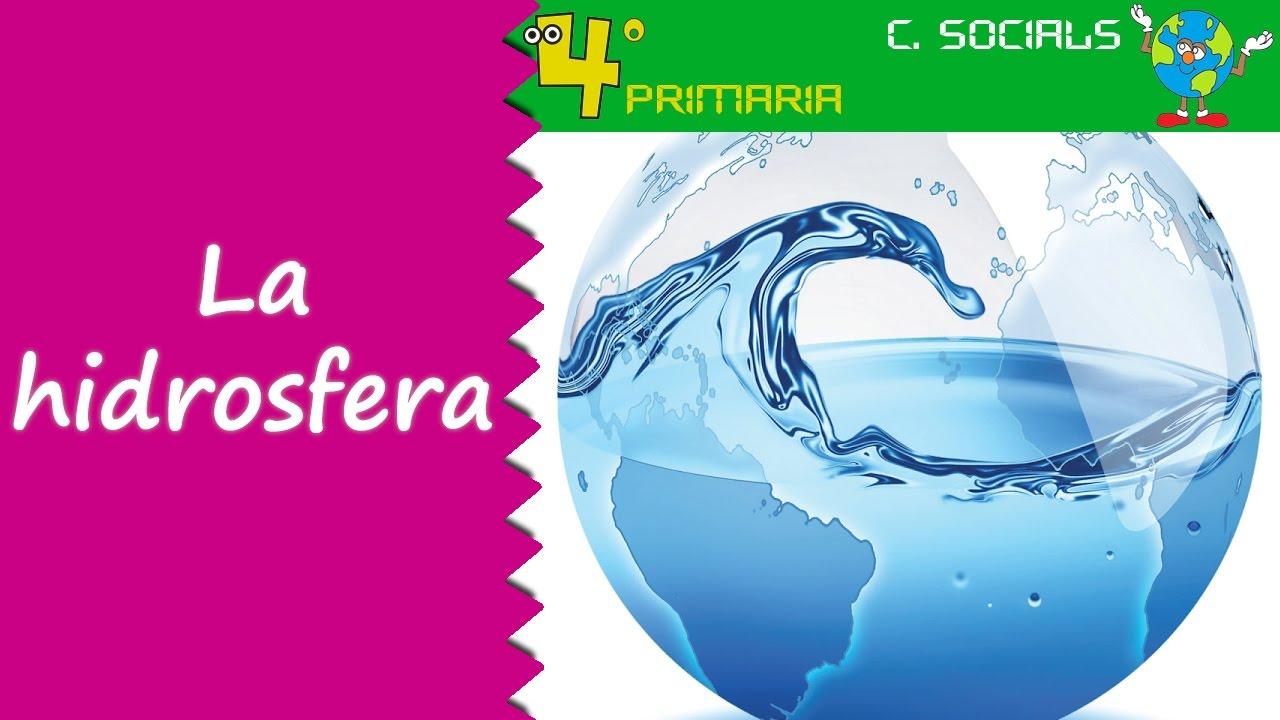Ciències Socials. 4t Primària. Tema 3. La hidrosfera