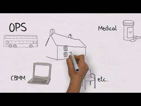 Procurement training - YouTube