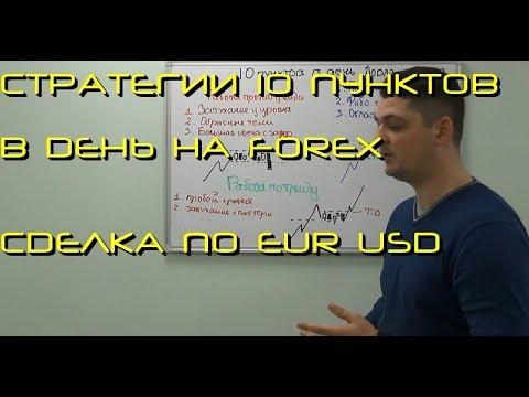 Торговля бинарными опционами demo