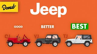 Jeep Wrangler - The Science Explained
