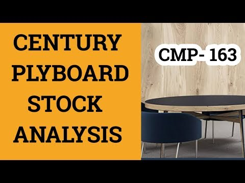 Century Ply Stock Review | How to buy Indian Stock | Share Market Latest News |