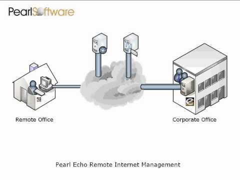 mp4 Managing Employee Internet Access, download Managing Employee Internet Access video klip Managing Employee Internet Access