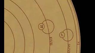 Ptolemy's Solar System
