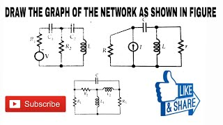 3. GRAPH THEORY APPROACH DRAWING GRAPH OF THE NETWORK  AS SHOWN IN FIGURE