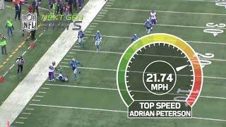 Adrian Peterson vs. Rams Run Defense (Week 9) | Next Gen Stats Breakdown | NFL