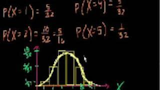 Binomial Distribution 2