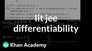 IIT JEE Differentiability and Boundedness