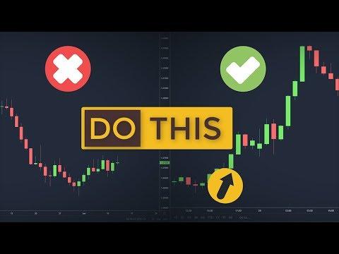 Уроки торговли криптовалютой