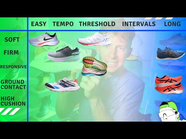 Running Shoe Matrix Early 2020 Demoor Global