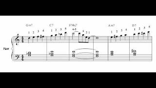 lounge jazz piano sheet music pdf - TH-Clip